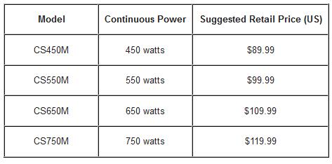 Corsair Announces CS Series Modular PC Power Supplies