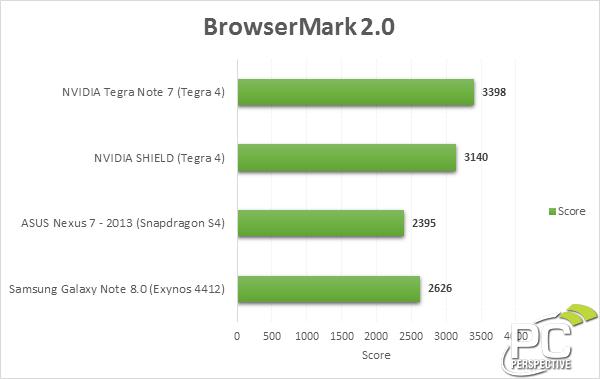browsermark.png