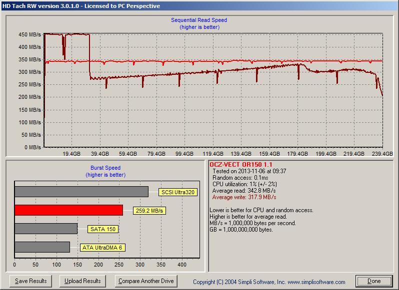 vector150-240gb-hdtach-final-1.png
