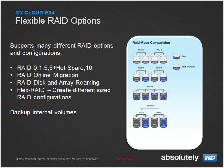 wd-ex4-raid-options.png