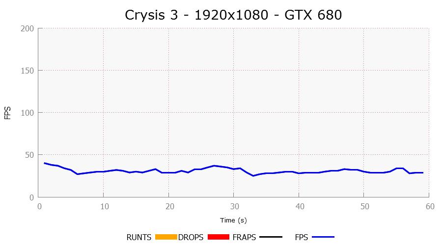 ASUS ROG MARS 760 4GB Dual GPU Graphics Card Review - Graphics Cards 32