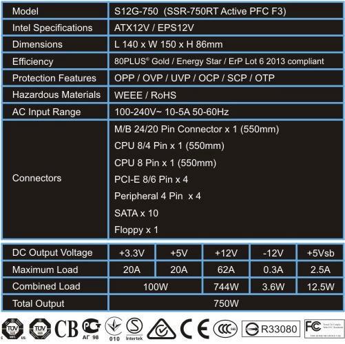 7-specs-table.jpg
