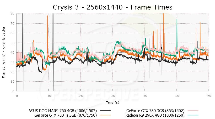 crysis3-2560x1440-plot.png