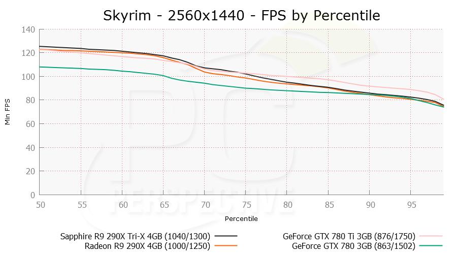 skyrim-2560x1440-per.png