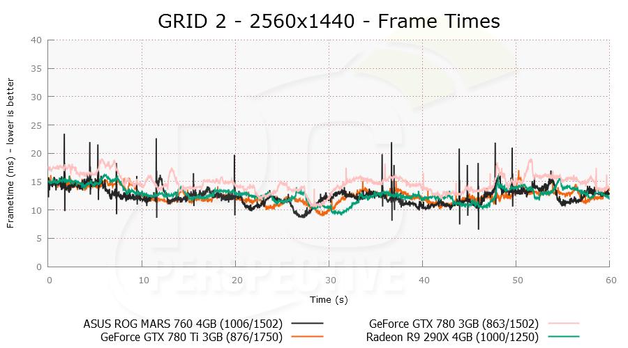 grid2-2560x1440-plot.png