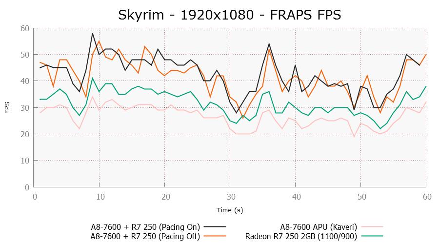 skyrim-1920x1080-frapsfps.png