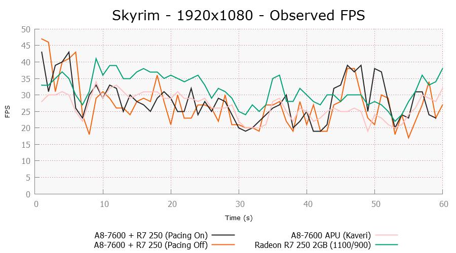 skyrim-1920x1080-ofps.png