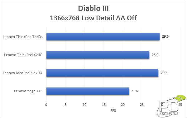 diablo3-low.png