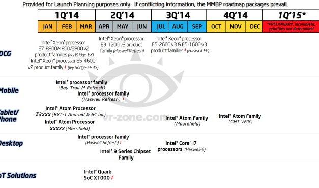 Intel Roadmap Including Xeon E7 v2 Lineup