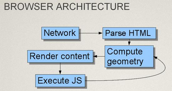 mozilla-architecture.jpg