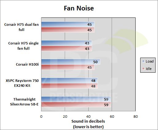 05-fan-noise.png