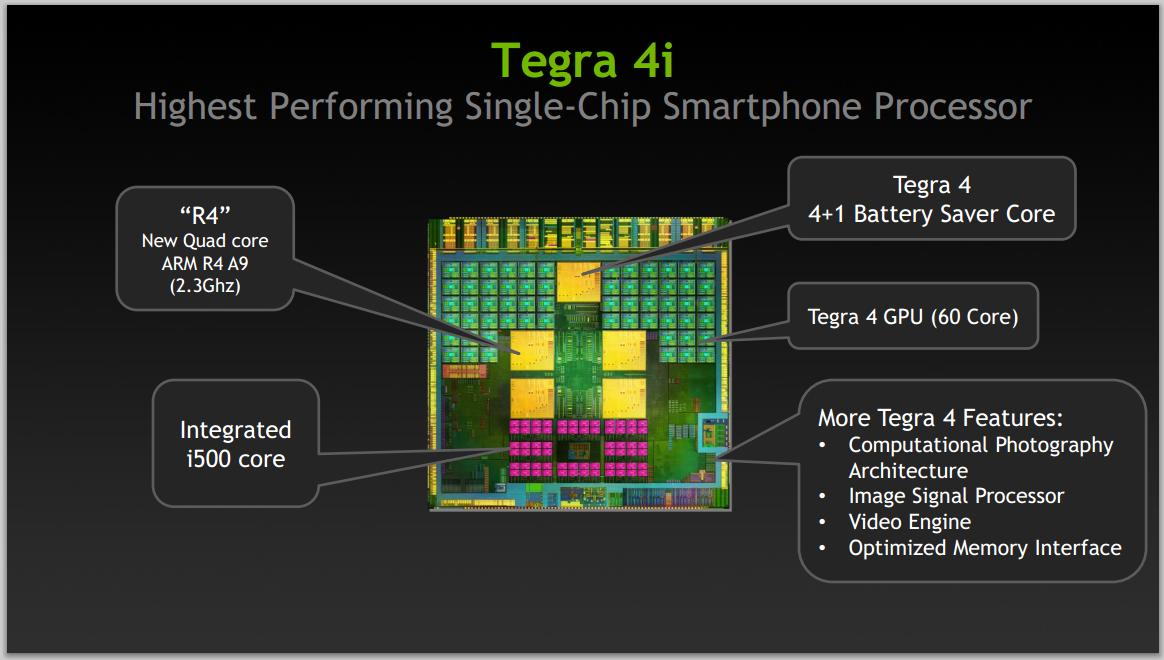 nvidia-tegra-4i-slide.png
