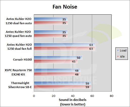 05-fan-noise-0.png