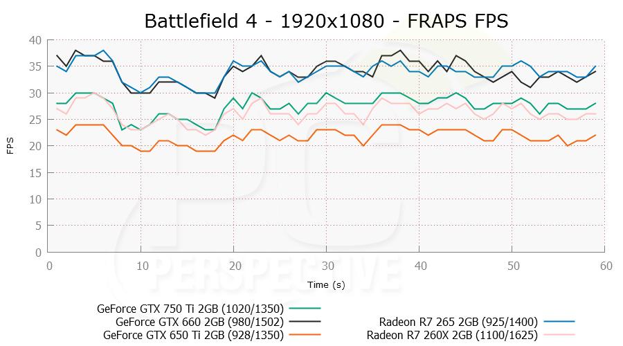 bf4-1920x1080-frapsfps.png