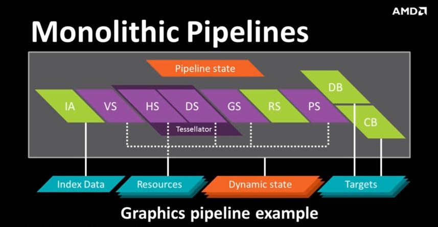 amd-mantle-pipelines.jpg