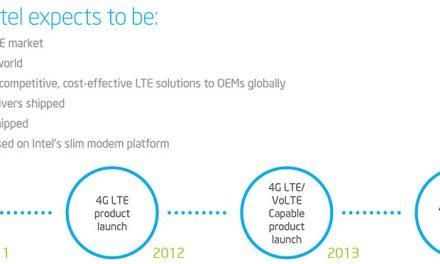 MWC 2014: Intel Announces XMM 7260 LTE-Advanced Wireless Modem