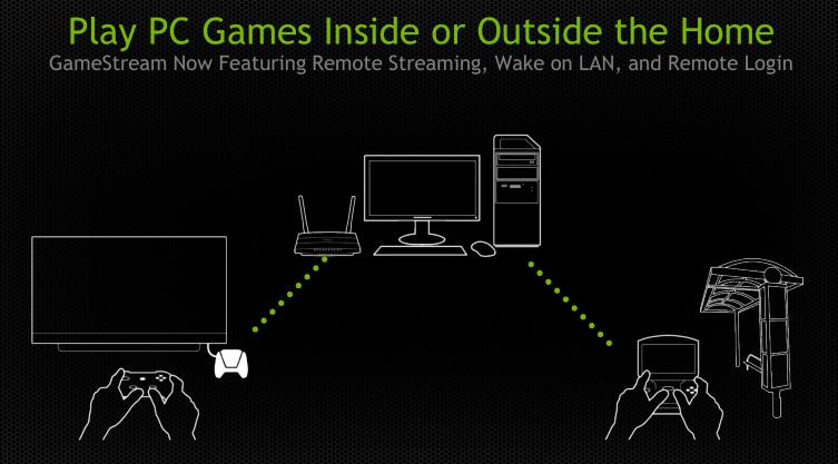 nvidia-shield-gamestream-02.jpg