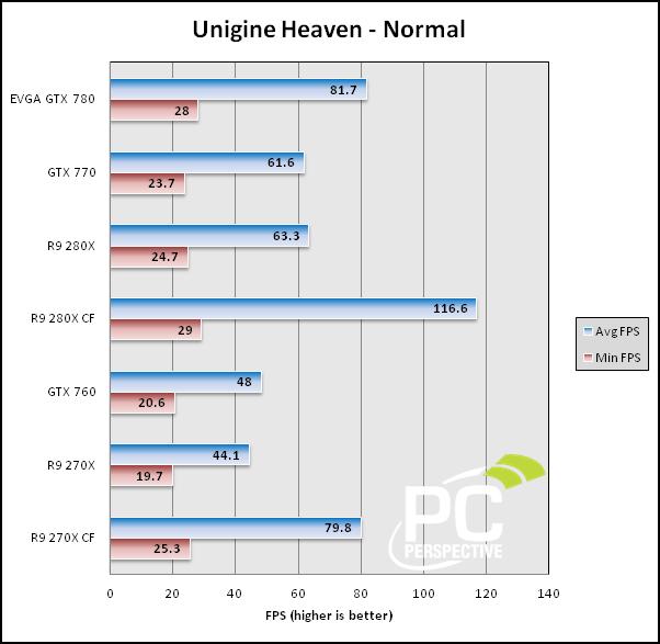 unigine-nor.png