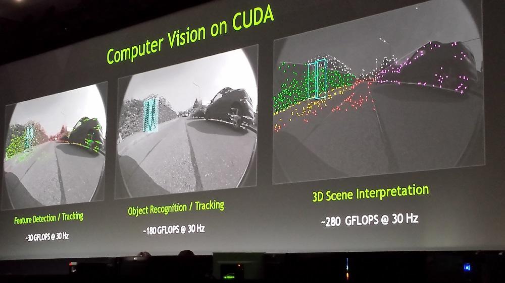 computer-vision-on-nvidia-cuda.jpg