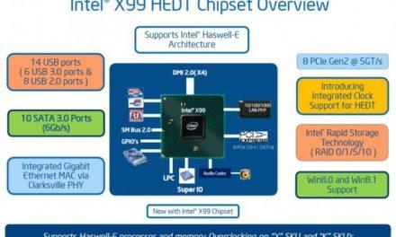 "Intel ""Wellsburg"" Leaks: Haswell-E's X99 Chipset"