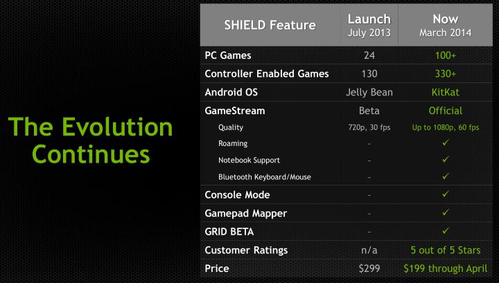 nvidia-shield-checkbox.jpg