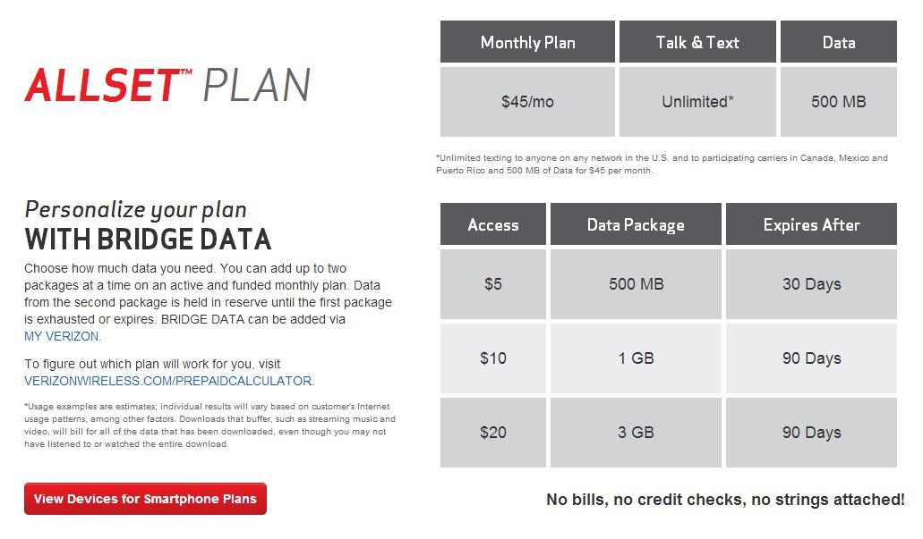 Verizon ALLSET Pre-Paid Plans Offer Rollover Mobile Data