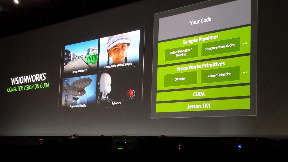 nvidia-visionworks-gtc-2014.jpg
