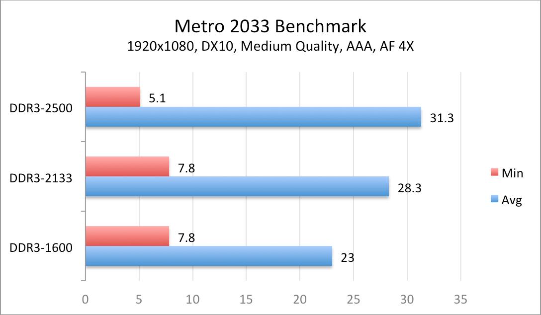 metro2033-1080.png