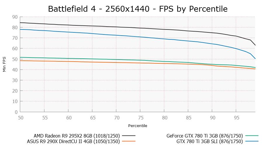 bf4-2560x1440-per.png