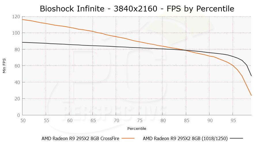 bioshock-3840x2160-per.png