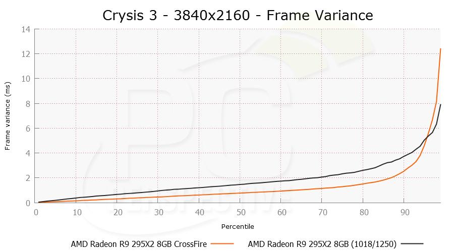 crysis3-3840x2160-stut.png