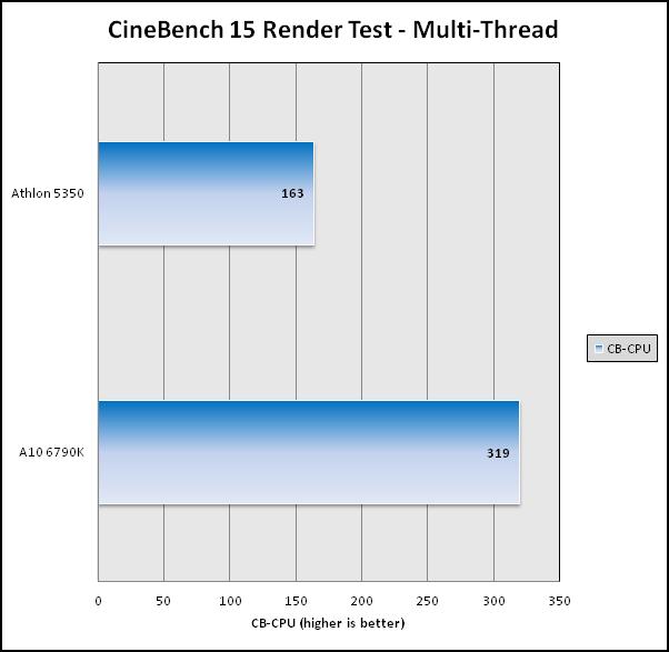 cinebench15-multi.png