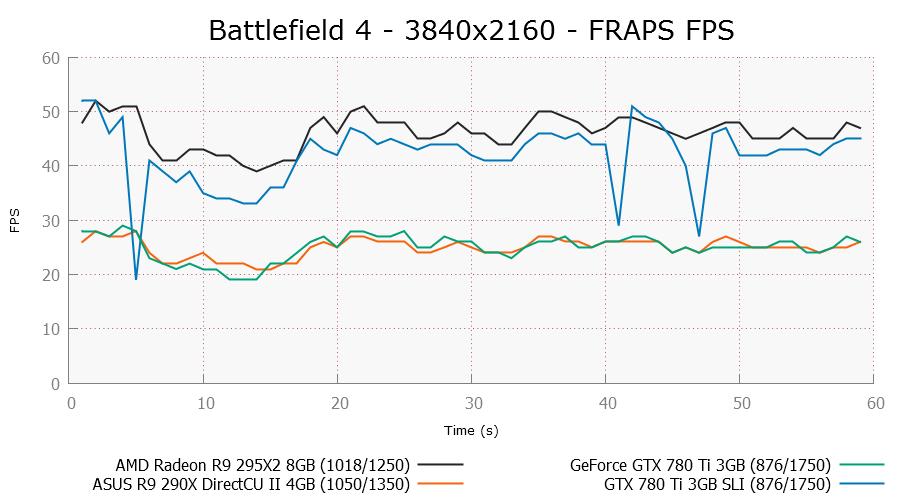 bf4-3840x2160-frapsfps.png