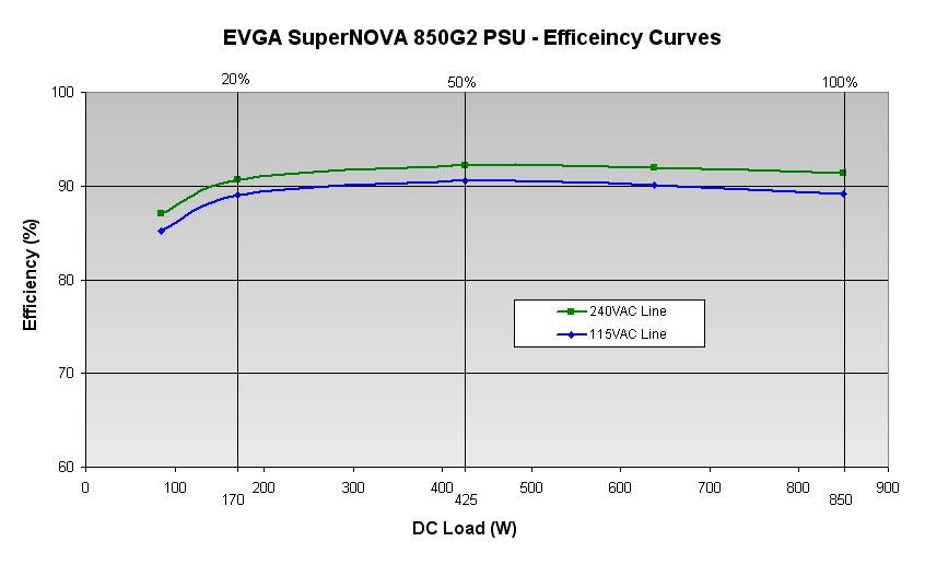 27b-850-efficiency-graph.jpg