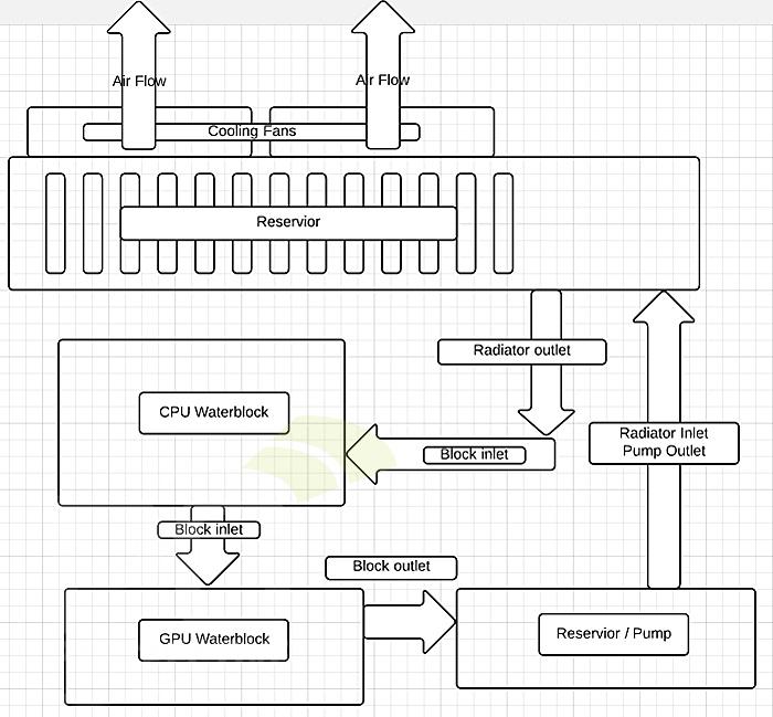 cooling-loop-multi-block-1.jpg