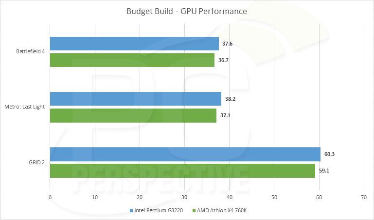 budget-gpu.jpg
