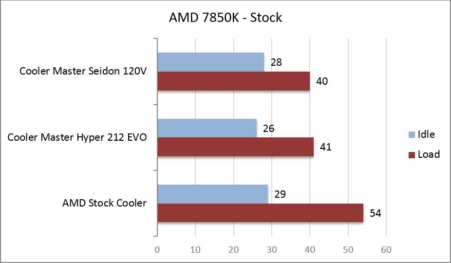 7850k-stock.png