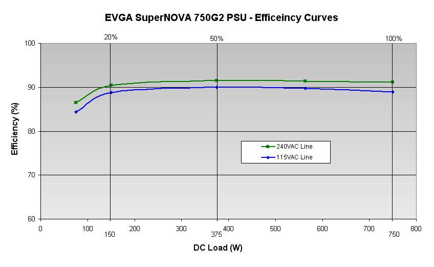 26b-750-efficiency-graph.jpg