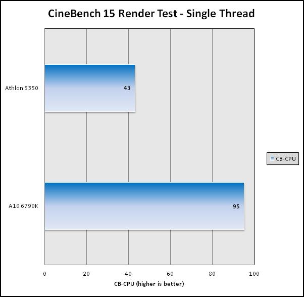 cinebench15-single.png