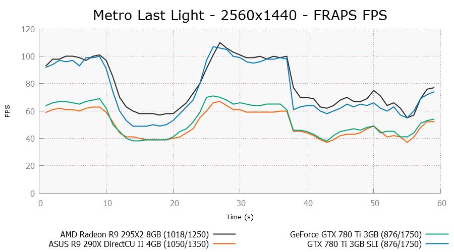metroll-2560x1440-frapsfps.png