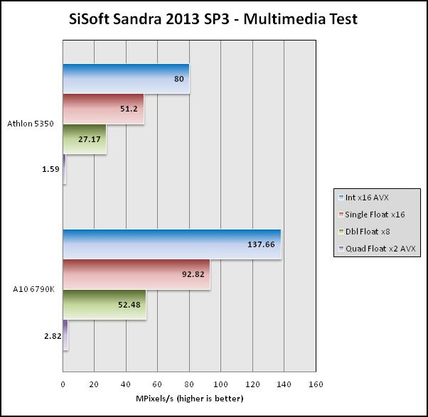 sisoft-multimedia.png