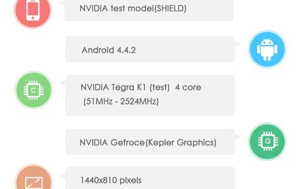 """NVIDIA test model(SHIELD)"" with Tegra K1 on AnTuTu"
