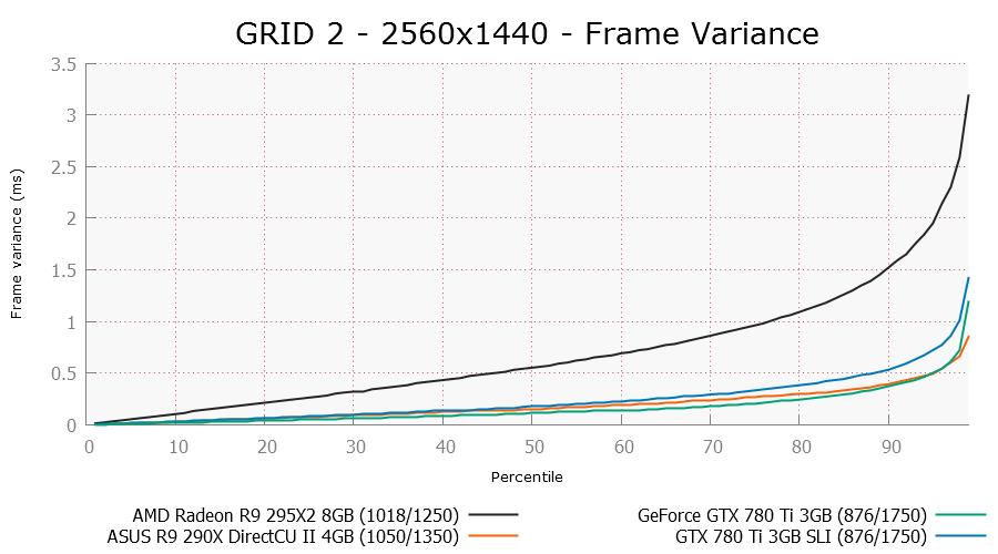 grid2-2560x1440-stut.png