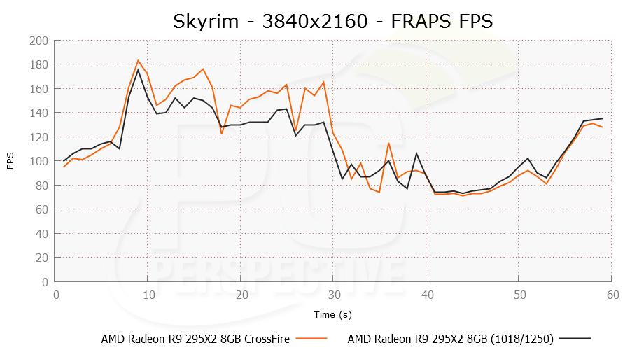 skyrim-3840x2160-frapsfps.png