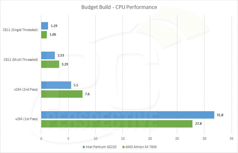 budget-cpu.jpg