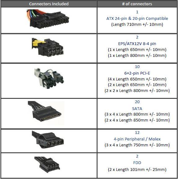 8e-connectors-table.jpg