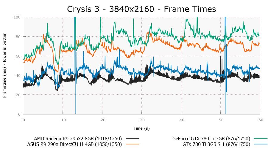 crysis3-3840x2160-plot.png