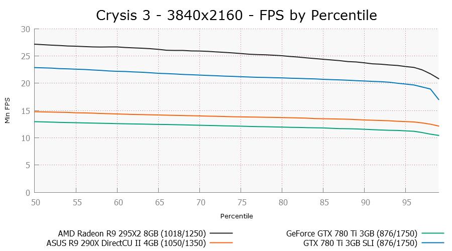 crysis3-3840x2160-per.png