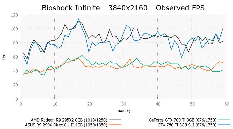 bioshock-3840x2160-ofps.png