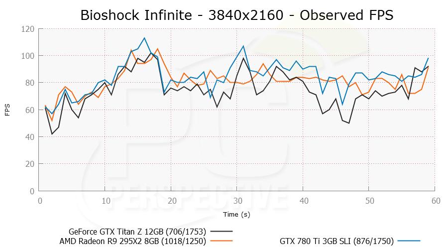 bioshock-3840x2160-ofps-0.png